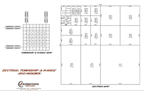 section breakdown surveying section township range diagram township and range system