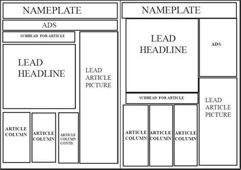 newspaper layout in html newspaper layout template best template idea