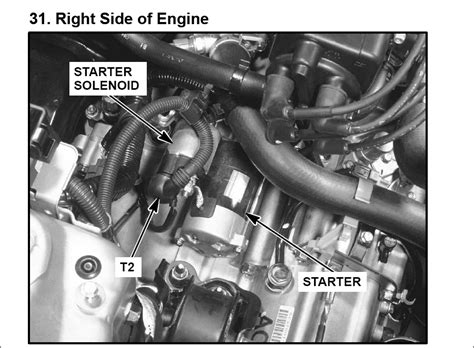 where is the starter located on a 1997 nissan maxima where is the starter located on a 1999 honda crv