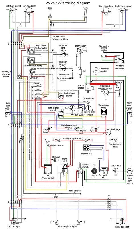 volvo trailer wiring diagram 28 images volvo wiring