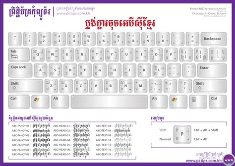 keyboard layout software fonts keyboard ដ ម ប អ នក ន ង ខ ញ to you and me