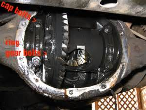jeep grand rear differential