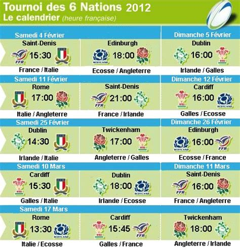 Rugby 7 Calendrier Thewildbunch22 Rugby 6 Nations 2012 Italie