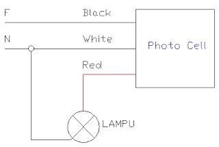 Saklar Otomatis Lu Jalan photocell sebagai saklar otomatis media poject
