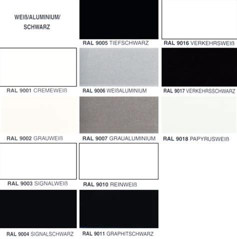 ral 9010 ral 9016 unterschied ral farben 220 bersicht lackprofi24 de