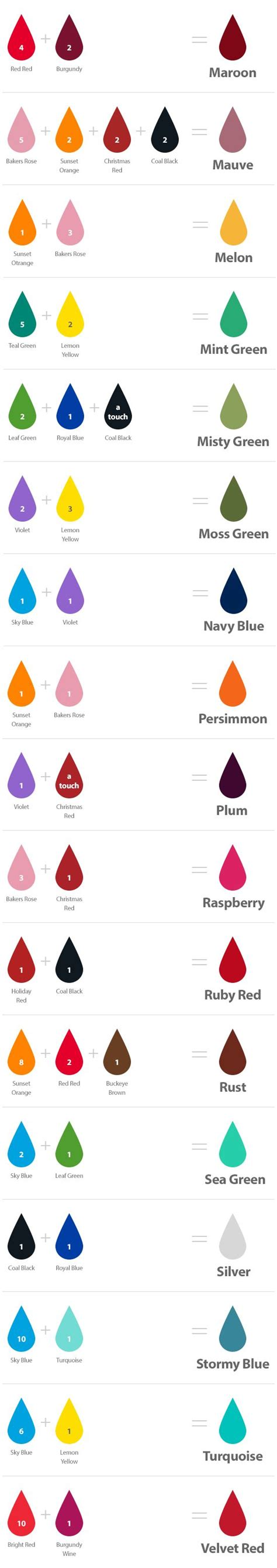 food coloring mixing chart the 25 best food coloring mixing chart ideas on