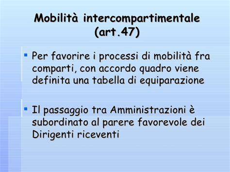 mobilita intercompartimentale decreto brunetta