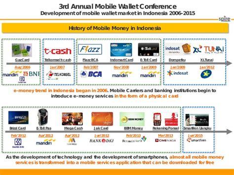 bca toll card mobile money 2015