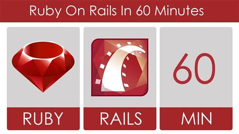 Ruby On Rails Meme - ruby on rails meme 100 images meme annoying facebook