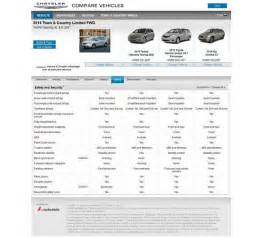Length Of Chrysler Town And Country 2014 Chrysler Town Country Car Review Top Speed