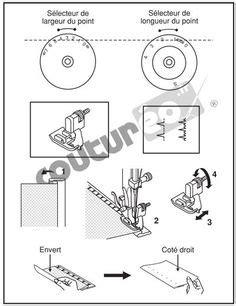 Tableau de conversion pouce / inch en Cm mm   technique
