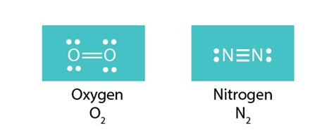 dot diagram for nitrogen nitrogen gas lewis structure www pixshark images