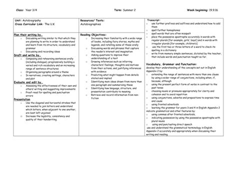 biography unit plan ks2 autobiography planning unit year 3 4 by hmckirdy1