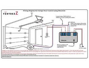 wiring for garage door safety sensors garage electric wiring exles elsavadorla