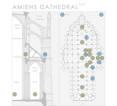 amiens cathedral floor plan amiens cathedral floor plan bing images