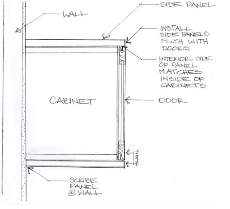 installing refrigerator cabinet side panels how to install mod cabinetry modern kitchen design