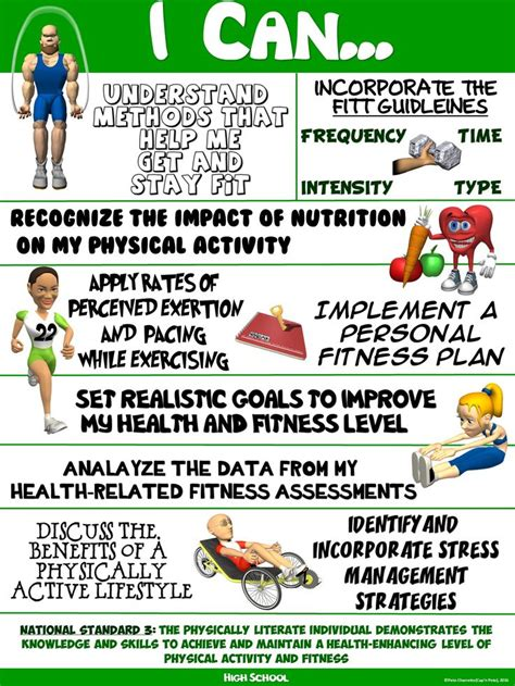 new strategies for teaching middle school health pe poster quot i can quot statements high school version