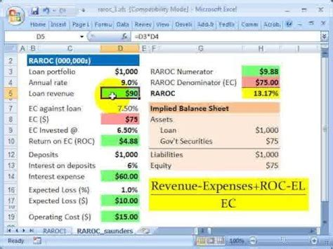 Credit Risk Analysis Formula What Is Raroc Risk Adjusted Return On Capital Bankers