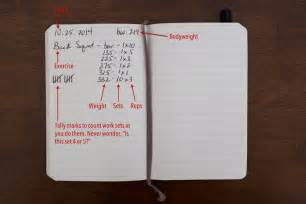 Wod Journal Template by Hacking The Workout Journal How To Track Your Workouts