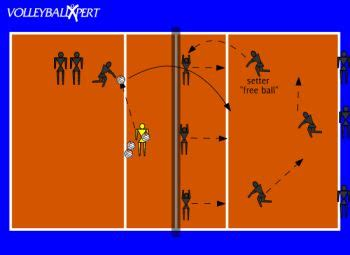 setter practice drills 75 best images about volleyball drills on pinterest warm