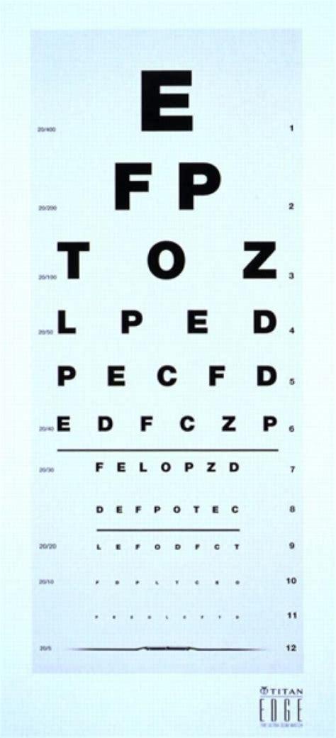 printable tibetan eye chart tibetan book of the dead pdf related keywords