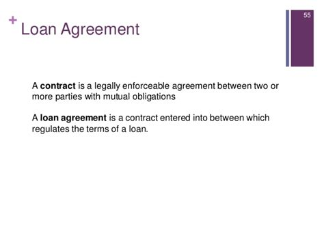 Agreement Letter For Borrowing Things Introduction To Consumer Lending