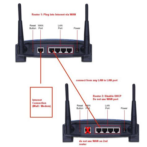 How Can I Get Better Wifi Signal In Room by 7 Ways To Boost The Wifi Signal