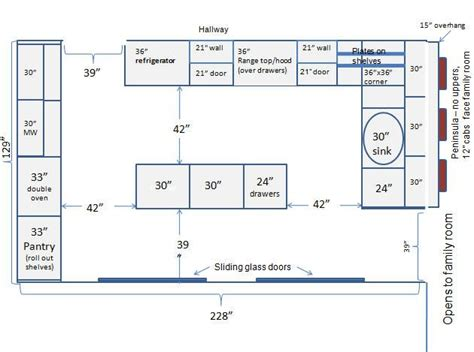 kitchen layout chart 34 best images about kitchen dimensions on pinterest