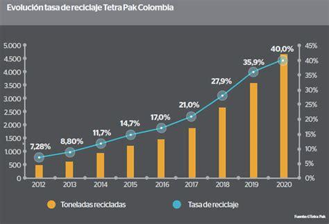 incremento pensiones 2016 pensiones 2016 colombia incremento pensiones 2016