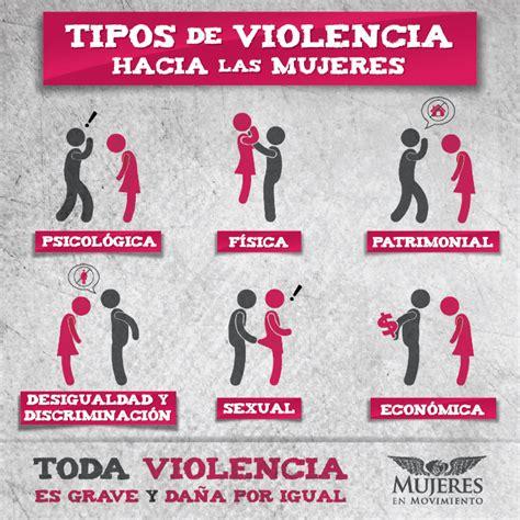 imagenes de violencia de genero hacia la mujer tipos de violencia a la mujer