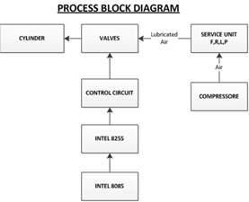 diagram of components diagram wiring diagram and circuit schematic