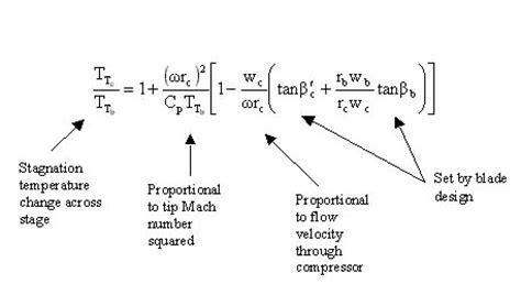 triangle pattern programs in java pdf unified propulsion 9