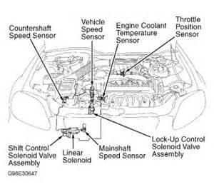 Mitsubishi Speedometer Not Working 1998 Honda Civic 98 Civic Ex Speedometer Odometer Problem