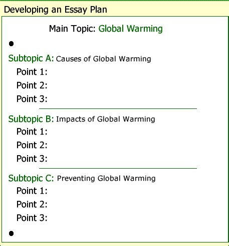 Essay On Global Warming In 100 Words by Formatting A Research Paper U2013 100 How To Write A Research Paper Outline Exle White Paper