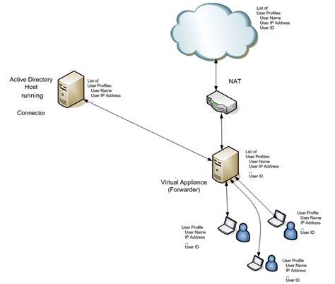 denyo generator wiring diagram eldonianews