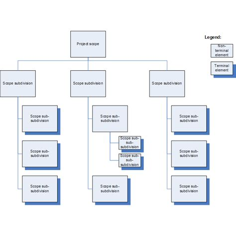 more work breakdown structure wbs examples