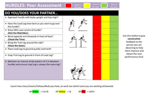 lesson plan template ks3 history differentiated hurdle peer assessment worksheet with red
