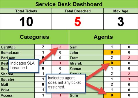help desk ticket tracker excel spreadsheet free download