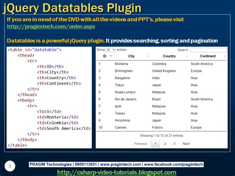 jquery tutorial video tutorial jquery datatables sql server net and c video