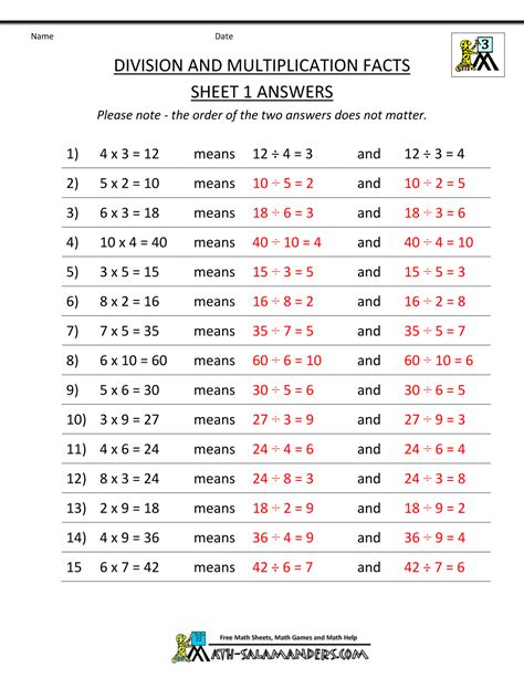 Worksheets Division by Printable Division Worksheets 3rd Grade