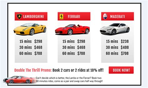 How Much Is To Rent A Lamborghini For A Day Drive A Maserati Or Lamborghini With Pezzo Pizza