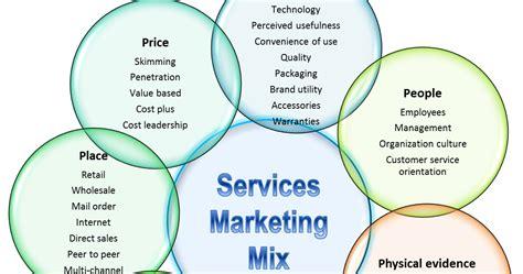 Service Marketing Pdf Mba by แนวค ด ส วนประสมทางการตลาดแบบ 7ps Mba Marketing