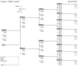 family tree template free deviant tattoos family tree template powerpoint