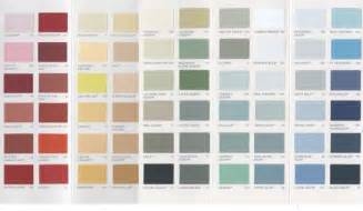 Farrow and ball colors home design ideas