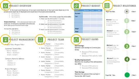 One Page Project Charter Ppt Template Daily Schedule Template One Page Project Overview Template