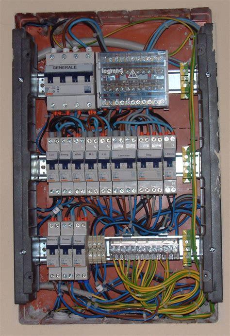 quadro elettrico per appartamento quadro elettrico per appartamento duylinh for