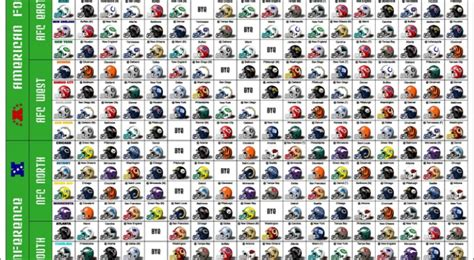 printable nfl strength of schedule nfl strength of schedule is meaningless