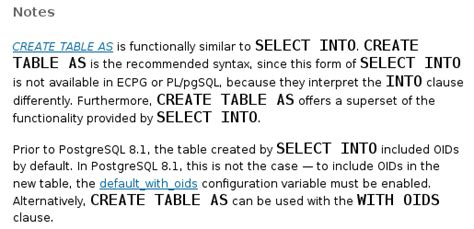 Mysql Create Table From Select by Gnubyexle Ctas For Mysql And Postgres Create Table