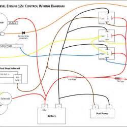 kubota tractor electrical wiring diagrams kubota wiring diagram pdf usbmodels co
