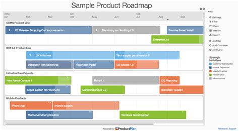 roadmap planning tool product roadmap templates by productplan